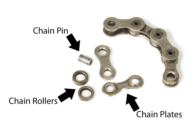 A chain is made up of the inner plates, outer plates, rollers, and chain pins