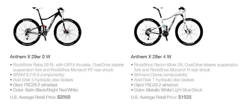 Anthem X 29er 0 W and 4 W spec