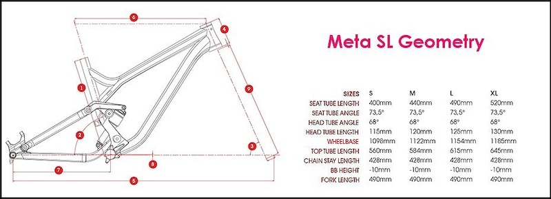 Commencal Meta SL geometry