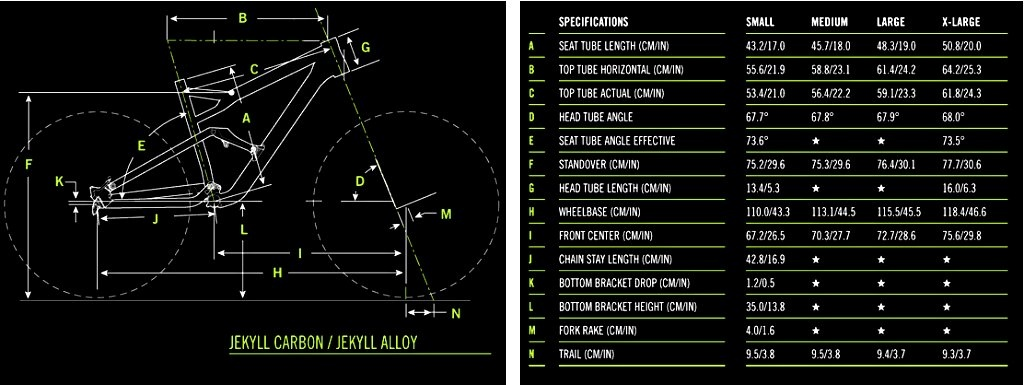 Geometry chart Cannondale Graphic 